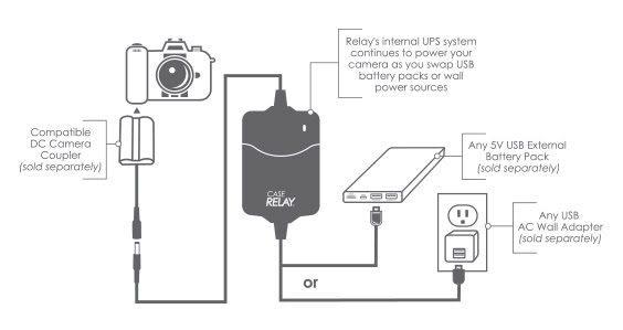 case-relay-01